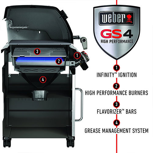 Weber Genesis E-410 GS4 Cooking System